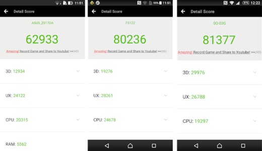 Zenfone 3に搭載の8コアCPU「Snapdragon 625」の性能やいかに?